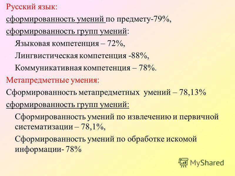 Русский язык: сформированность умений по предмету-79%, сформированность групп умений: Языковая компетенция – 72%, Лингвистическая компетенция -88%, Коммуникативная компетенция – 78%. Метапредметные умения: Сформированность метапредметных умений – 78,