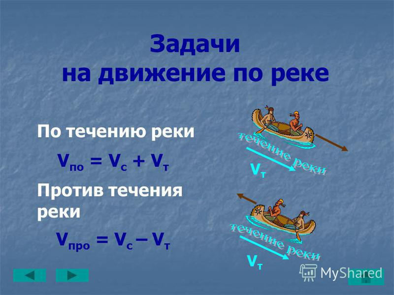 Задачи на движение в одном направлении V1V1 V2V2