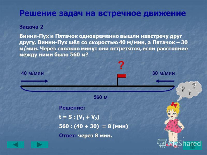 Решение задач на встречное движение Задача 1 Винни-Пух и Пятачок одновременно вышли навстречу друг другу и встретились через 8 мин. Винни-Пух шёл со скоростью 40 м/мин, а Пятачок – 30 м/мин. Какое расстояние они прошли до встречи? ? 40 м/мин 30 м/мин