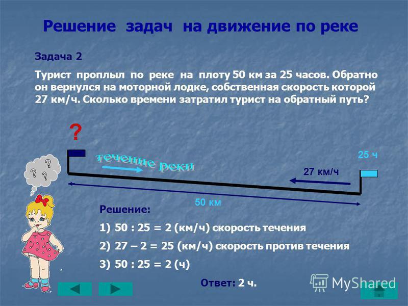 Задача 1 Турист плыл вверх по реке на моторной лодке, собственная скорость которой 27 км/ч. Какое расстояние проплыл турист за 2 часа, если известно, что скорость течения реки 2 км/ч? Решение: 1) 27 – 2 = 25 (км/ч) скорость против течения 2) 25 * 2 =