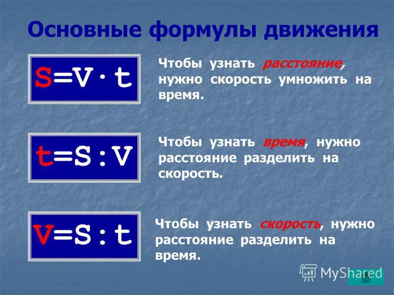 Скорость – это расстояние, пройденное за единицу времени (за час, минуту, секунду) Обозначение – V Основные единицы измерения: м/с, м/мин, км/ч V t