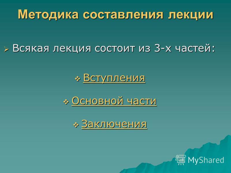 Методика составления лекции Всякая лекция состоит из 3-х частей: Всякая лекция состоит из 3-х частей: Вступления Вступления Вступления Основной части Основной части Основной части Основной части Заключения Заключения Заключения