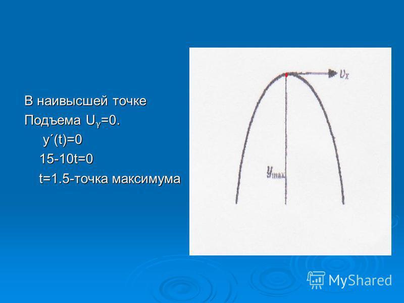 В наивысшей точке Подъема U=0. y´(t)=0 y´(t)=0 15-10t=0 15-10t=0 t=1.5-точка максимума t=1.5-точка максимума