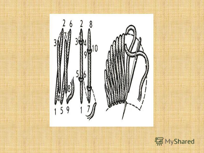 Гладь вприкреп Гладь вприкреп применяется для заполнения больших поверхностей узоров. Для выполнения этого вида глади сначала прокладывают длинный стежок от контура к контуру и закрепляют его короткими стежками, которые могут быть косыми или поперечн