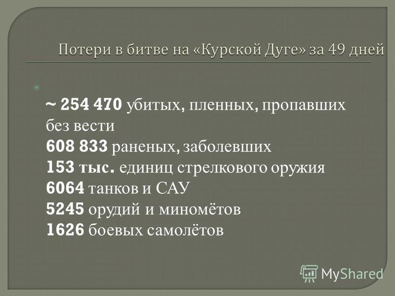 ~ 254 470 убитых, пленных, пропавших без вести 608 833 раненых, заболевших 153 тыс. единиц стрелкового оружия 6064 танков и САУ 5245 орудий и миномётов 1626 боевых самолётов