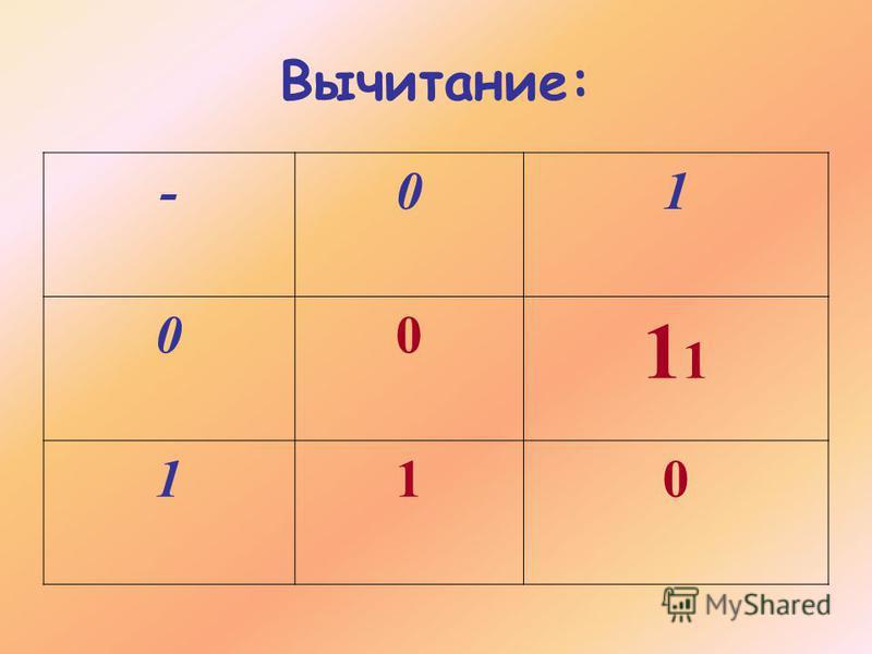 Вычитание: -01 001 110