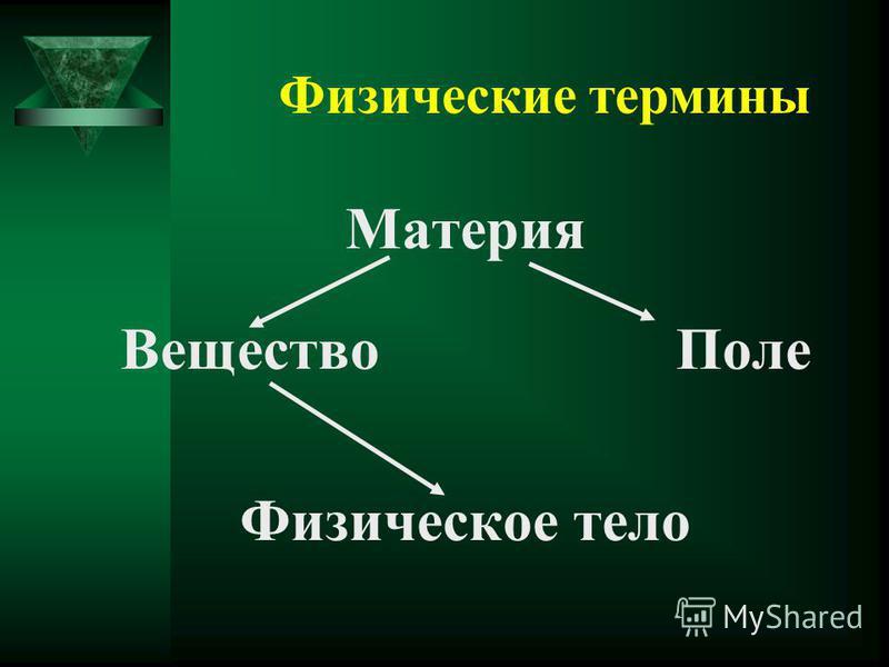Физические термины Материя Вещество Поле Физическое тело