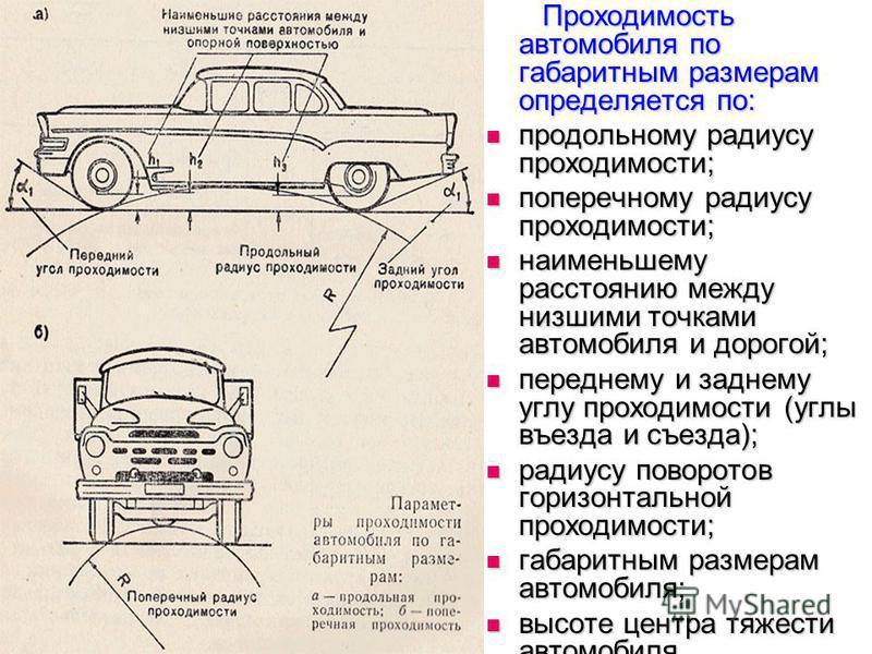 Проходимость автомобиля по габаритным размерам определяется по: Проходимость автомобиля по габаритным размерам определяется по: продольному радиусу проходимости; продольному радиусу проходимости; поперечному радиусу проходимости; поперечному радиусу