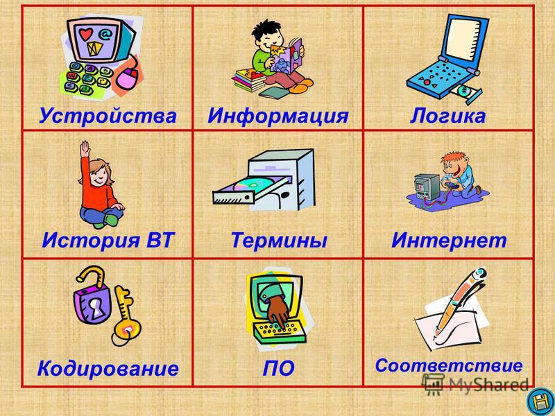 Устройства ИнформацияЛогика История ВТТермины Интернет КодированиеПО Соответствие