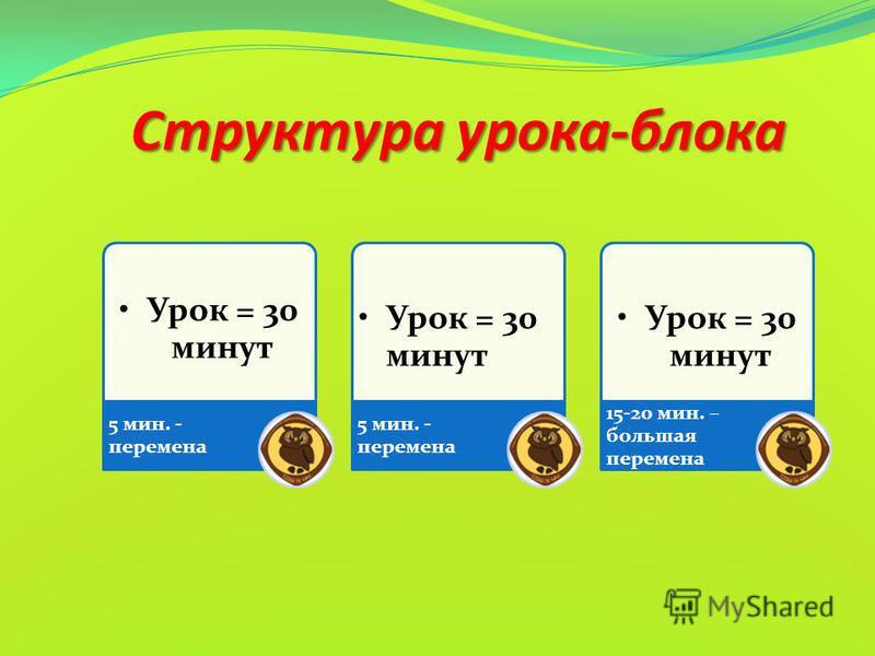 Структура урока-блока Урок = 30 минут 5 мин. - перемена Урок = 30 минут 5 мин. - перемена Урок = 30 минут 15-20 мин. – большая перемена