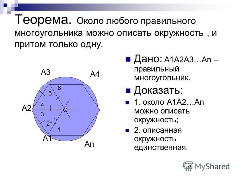 Теорема. Около любого правильного многоугольника можно описать окружность, и притом только одну. Дано: А1А2А3…Аn – правильный многоугольник. Доказать: 1. около А1А2…Аn можно описать окружность; 2. описанная окружность единственная. О А1 А2 А3 А4 АnАn