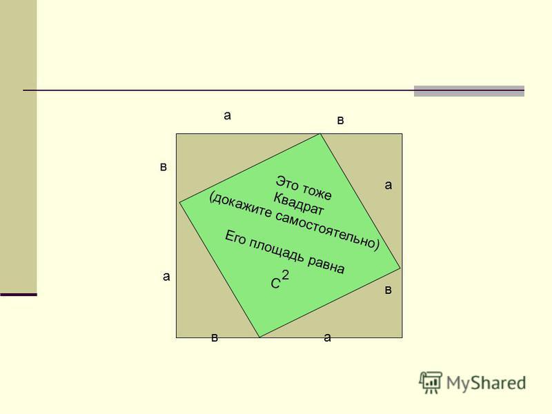 Это квадрат (докажите самостоятельно) Его площадь равна (а+в) 2 а в а в а в ав