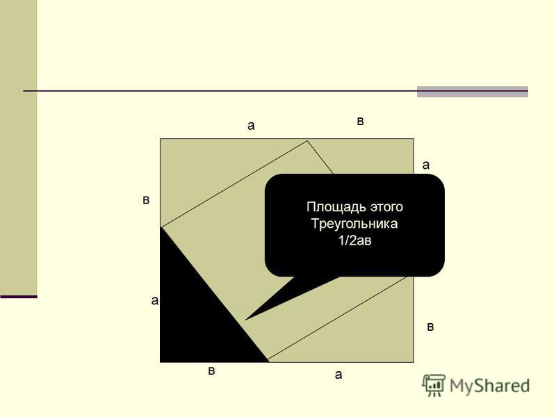 Это тоже Квадрат (докажите самостоятельно) Его площадь равна С а в а в ав а в 2