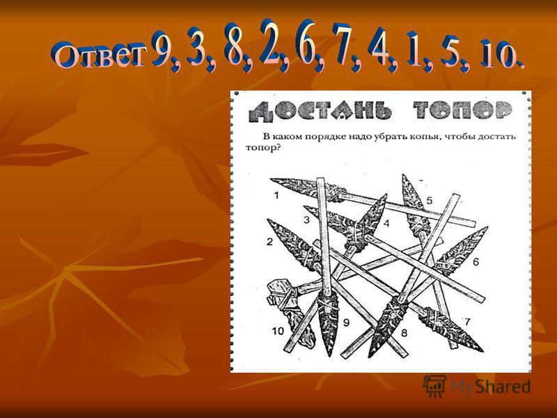 Площадь большого квадрата равна сумме площадей маленького квадрата и площадей четырех треугольников. с с с с а в а в а в а в (а+в)=с+4*1/2 ав 22 Отсюда а+2 ав+в=с+2 ав а+в=с 222 222