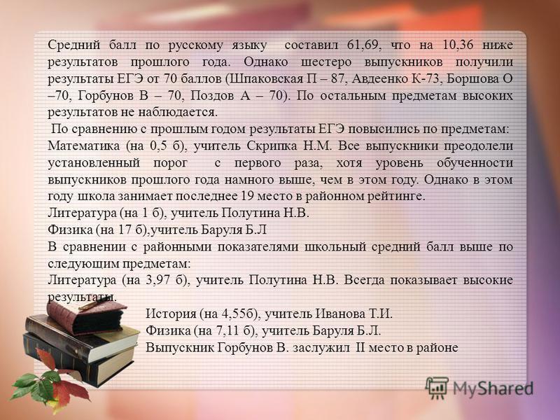 Средний балл по русскому языку составил 61,69, что на 10,36 ниже результатов прошлого года. Однако шестеро выпускников получили результаты ЕГЭ от 70 баллов (Шпаковская П – 87, Авдеенко К-73, Боршова О –70, Горбунов В – 70, Поздов А – 70). По остальны