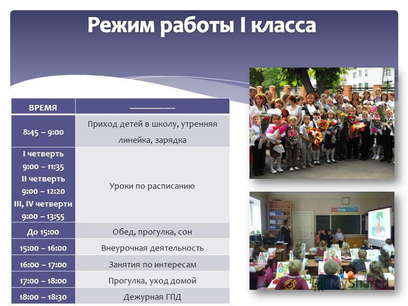 ВРЕМЯ--------------------- 8:45 – 9:00 Приход детей в школу, утренняя линейка, зарядка I четверть 9:00 – 11:35 II четверть 9:00 – 12:20 III, IV четверти 9:00 – 13:55 Уроки по расписанию До 15:00Обед, прогулка, сон 15:00 – 16:00Внеурочная деятельность