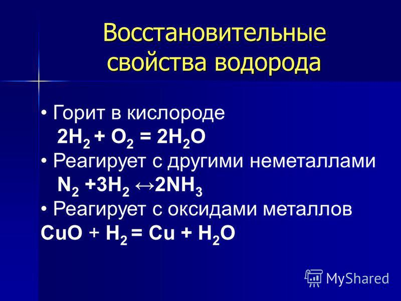 Восстановительные свойства водорода Горит в кислороде 2H 2 + O 2 = 2H 2 O Реагирует с другими неметаллами N 2 +3H 2 2NH 3 Реагирует с оксидами металлов СuO + H 2 = Cu + H 2 O