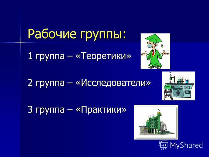 Рабочие группы: 1 группа – «Теоретики» 2 группа – «Исследователи» 3 группа – «Практики»