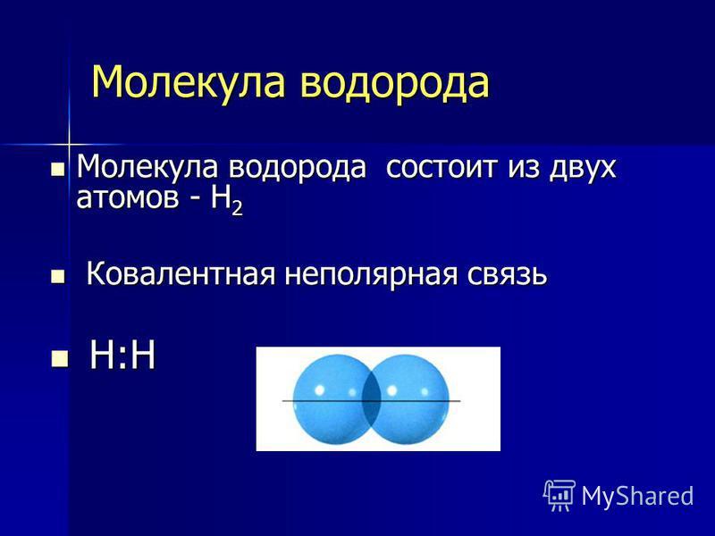 Молекула водорода Молекула водорода состоит из двух атомов - H 2 Молекула водорода состоит из двух атомов - H 2 Ковалентная неполярная связь Ковалентная неполярная связь Н:Н Н:Н