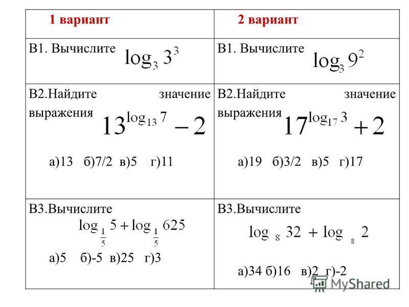1 вариант 2 вариант В1. Вычислите В2. Найдите значение выражения а)13 б)7/2 в)5 г)11 В2. Найдите значение выражения а)19 б)3/2 в)5 г)17 В3. Вычислите а)5 б)-5 в)25 г)3 В3. Вычислите а)34 б)16 в)2 г)-2