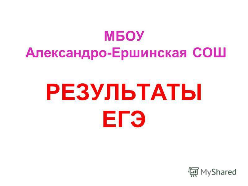 МБОУ Александро-Ершинская СОШ РЕЗУЛЬТАТЫ ЕГЭ
