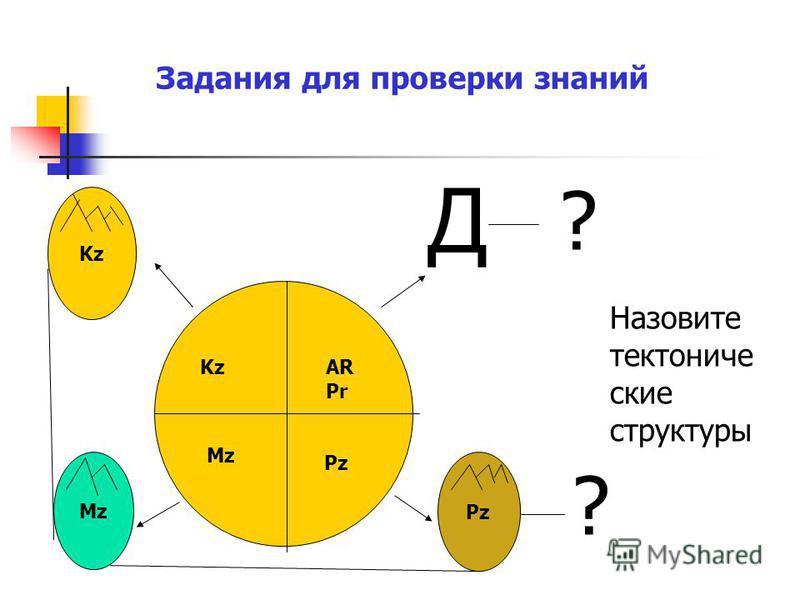 Задания для проверки знаний AR Pr Pz Mz Kz Pz Mz Kz Д ? ? Назовите тектонические структуры
