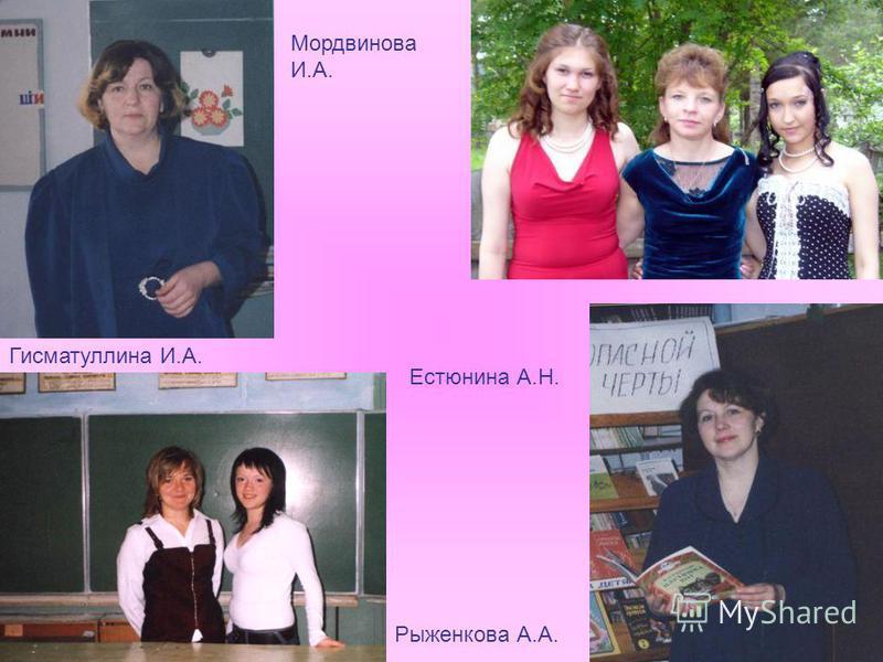 Гисматуллина И.А. Мордвинова И.А. Естюнина А.Н. Рыженкова А.А.