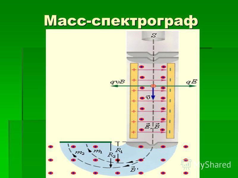 Масс-спектрограф