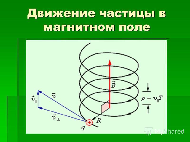 Движение частицы в магнитном поле