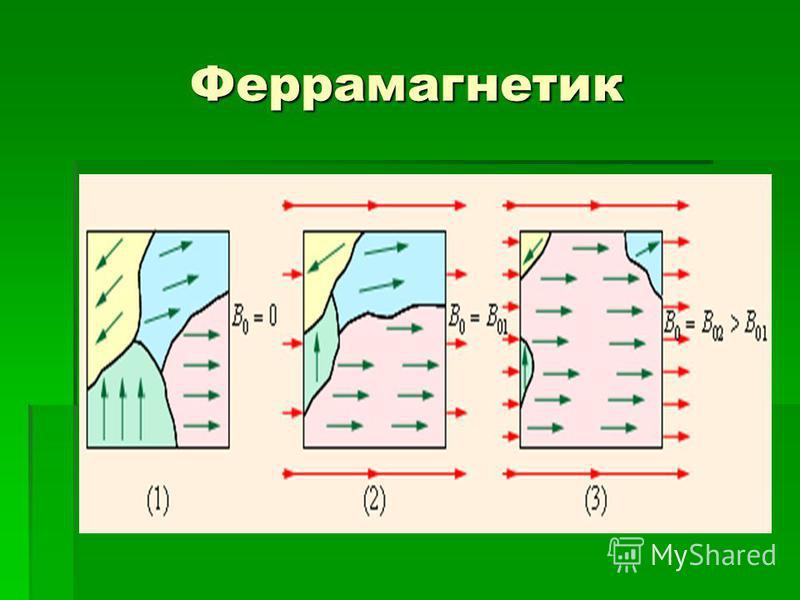 Феррамагнетик