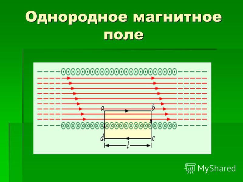 Однородное магнитное поле