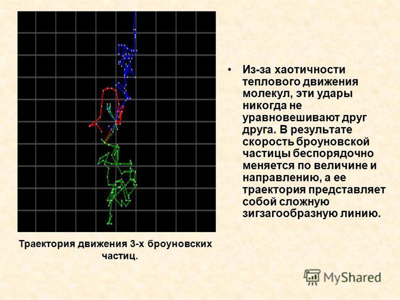 Из-за хаотичности теплового движения молекул, эти удары никогда не уравновешивают друг друга. В результате скорость броуновской частицы беспорядочно меняется по величине и направлению, а ее траектория представляет собой сложную зигзагообразную линию.