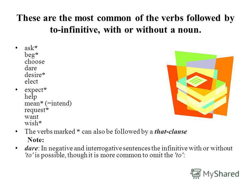 These are the most common of the verbs followed by to-infinitive, with or without a noun. ask* beg* choose dare desire* elect expect* help mean* (=intend) request* want wish* The verbs marked * can also be followed by a that-clause Note: dare: In neg