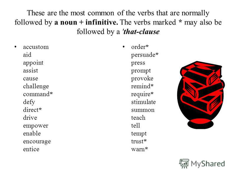 These are the most common of the verbs that are normally followed by a noun + infinitive. The verbs marked * may also be followed by a 'that-clause accustom aid appoint assist cause challenge command* defy direct* drive empower enable encourage entic