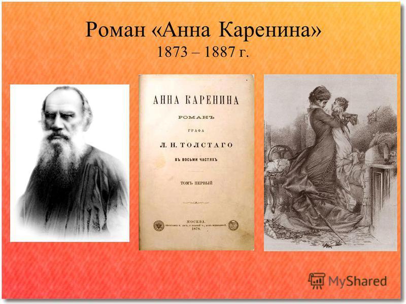 Роман «Анна Каренина» 1873 – 1887 г.
