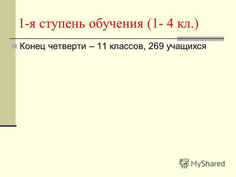 1-я ступень обучения (1- 4 кл.) Конец четверти – 11 классов, 269 учащихся