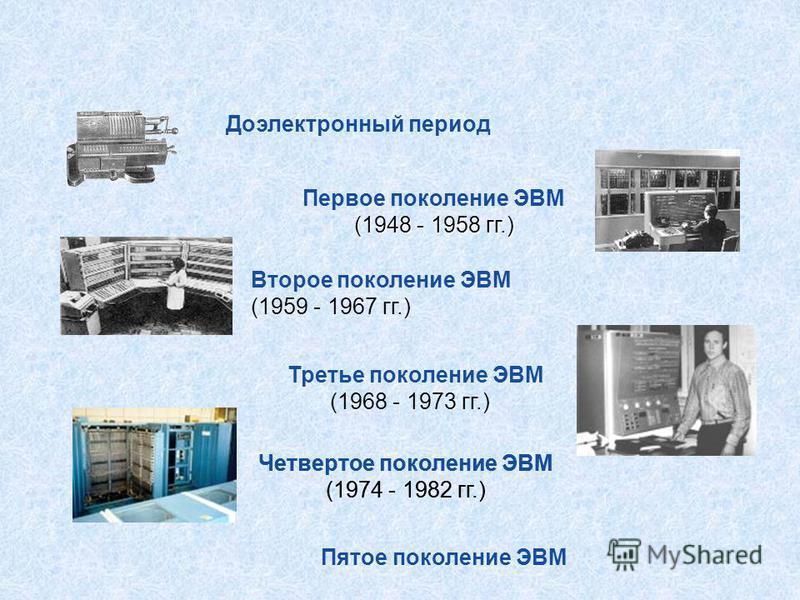 Доэлектронный период Первое поколение ЭВМ (1948 - 1958 гг.) (1948 - 1958 гг.) Второе поколение ЭВМ (1959 - 1967 гг.) Третье поколение ЭВМ (1968 - 1973 гг.) Четвертое поколение ЭВМ (1974 - 1982 гг.) Четвертое поколение ЭВМ (1974 - 1982 гг.) Пятое поко