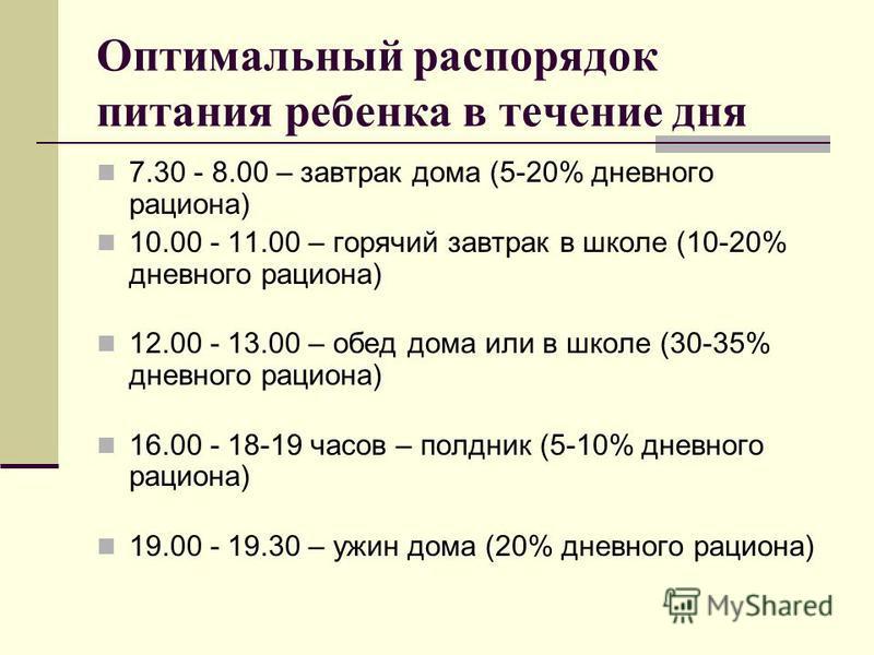 Оптимальный распорядок питания ребенка в течение дня 7.30 - 8.00 – завтрак дома (5-20% дневного рациона) 10.00 - 11.00 – горячий завтрак в школе (10-20% дневного рациона) 12.00 - 13.00 – обед дома или в школе (30-35% дневного рациона) 16.00 - 18-19 ч