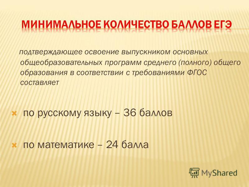 подтверждающее освоение выпускником основных общеобразовательных программ среднего (полного) общего образования в соответствии с требованиями ФГОС составляет по русскому языку – 36 баллов по математике – 24 балла