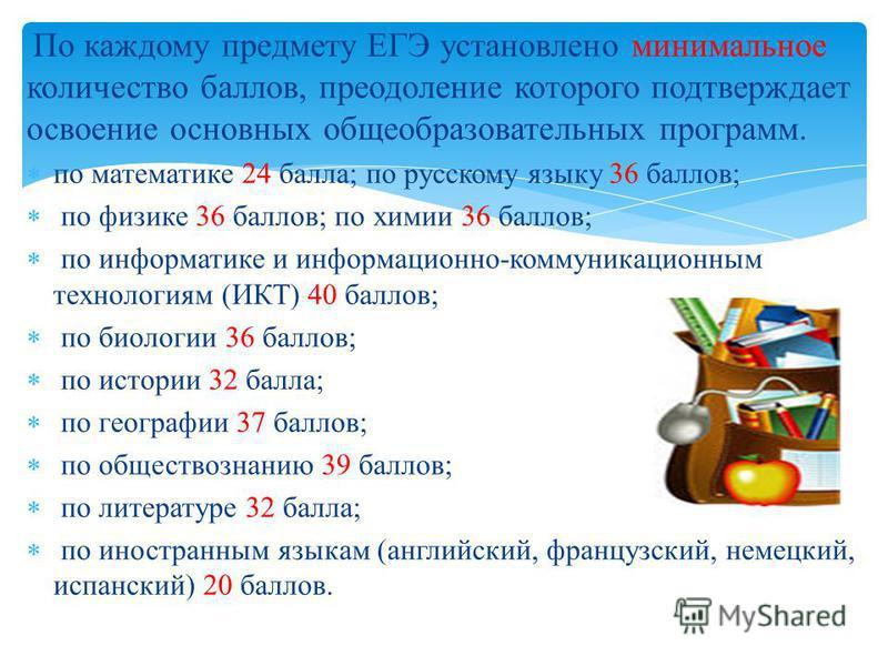 По каждому предмету ЕГЭ установлено минимальное количество баллов, преодоление которого подтверждает освоение основных общеобразовательных программ. по математике 24 балла; по русскому языку 36 баллов; по физике 36 баллов; по химии 36 баллов; по инфо