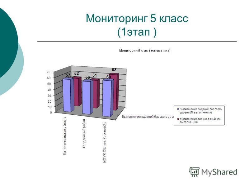 Мониторинг 5 класс (1 этап )