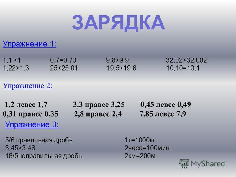 ЗАРЯДКА Упражнение 1: 1,1 9,9 32,02>32,002 1,22>1,3 25 19,6 10,10=10,1 Упражнение 2: 1,2 левее 1,7 3,3 правее 3,25 0,45 левее 0,49 0,31 правее 0,35 2,8 правее 2,4 7,85 левее 7,9 Упражнение 3: 5/6 правильная дробь 1 т=1000 кг 3,45>3,46 2 часа=100 мин.