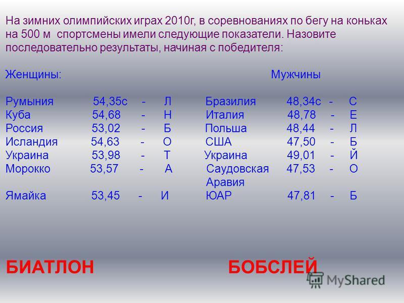 На зимних олимпийских играх 2010 г, в соревнованиях по бегу на коньках на 500 м спортсмены имели следующие показатели. Назовите последовательно результаты, начиная с победителя: Женщины: Мужчины Румыния 54,35 с - Л Бразилия 48,34 с - С Куба 54,68 - Н