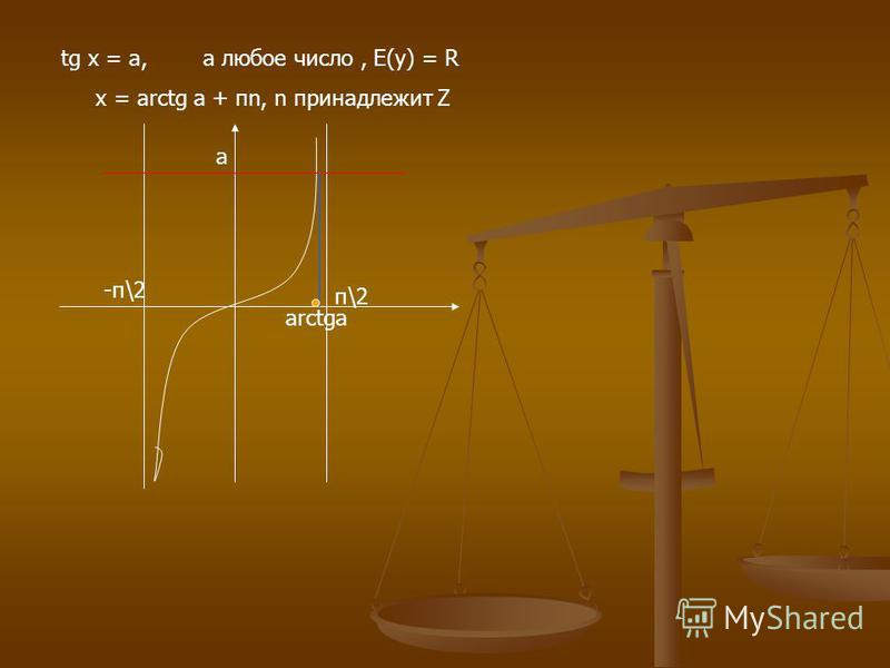 tg x = a, a любое число, E(y) = R x = arctg a + пn, n принадлежит Z -п\2 п\2 a arctga