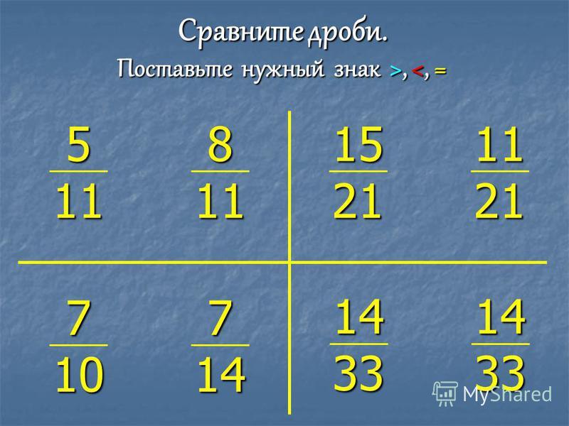5 11 8 11 Сравните дроби. Поставьтенужный знак >,, <, = 15 21 11 21 7 10 7 14 14 33