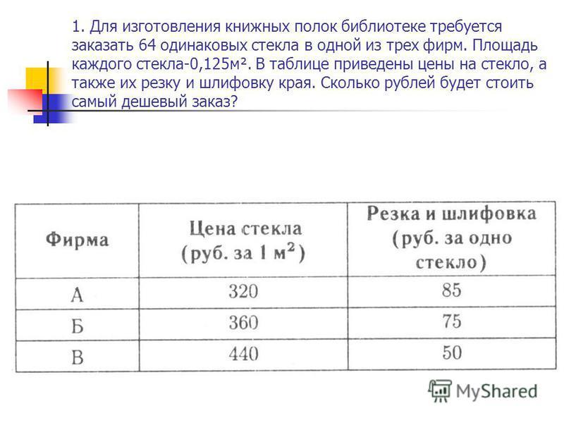 1. Для изготовления книжных полок библиотеке требуется заказать 64 одинаковых стекла в одной из трех фирм. Площадь каждого стекла-0,125 м². В таблице приведены цены на стекло, а также их резку и шлифовку края. Сколько рублей будет стоить самый дешевы