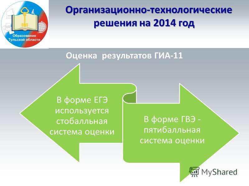 Организационно-технологические решения на 2014 год Оценка результатов ГИА-11 В форме ЕГЭ используется стобалльная система оценки В форме ГВЭ - пятибалльная система оценки