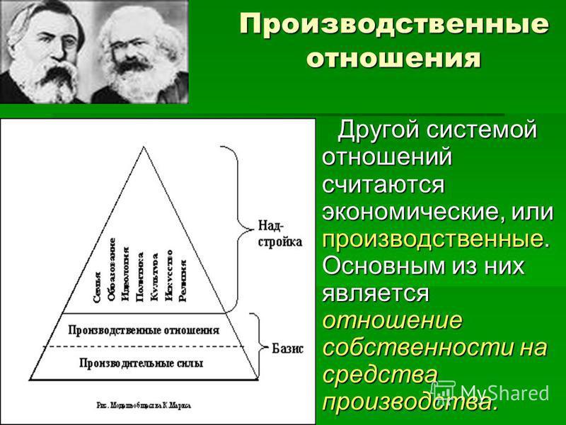 Другой системой отношений считаются экономические, или производственные. Основным из них является отношение собственности на средства производства. Производственные отношения