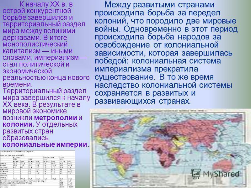 К началу XX в. в острой конкурентной борьбе завершился и территориальный раздел мира между великими державами. В итоге монополистический капитализм иными словами, империализм стал политической и экономической реальностью конца нового времени. Террито