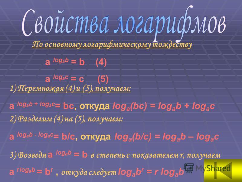 По основному логарифмическому тождеству a log a b = b (4) a log a c = c (5) 1) Перемножая (4) и (5), получаем: a log a b + log a c = bc, откуда log a (bc) = log a b + log a c 2) Разделим (4) на (5), получаем: a log a b - log a c = b/c, откуда log a (